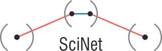 Sci-Net